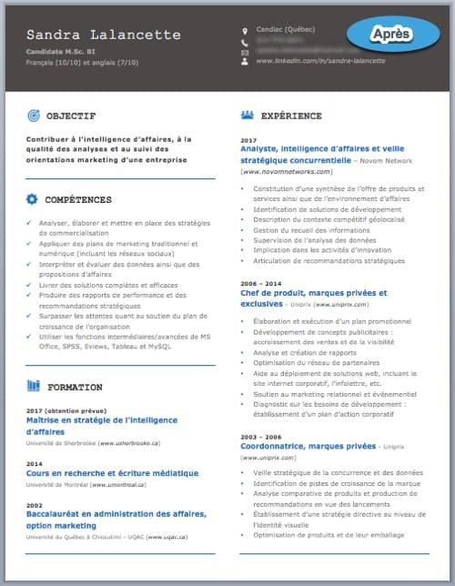 CV de Sandra après la révision